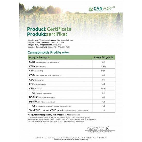 Cheese CBD Cannabidiol Dab Wax 90 %, 500mg